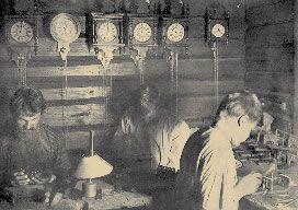 Российские часовые мастера